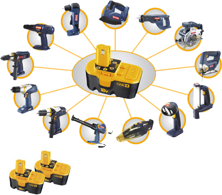 Современные типы инструментов электрических