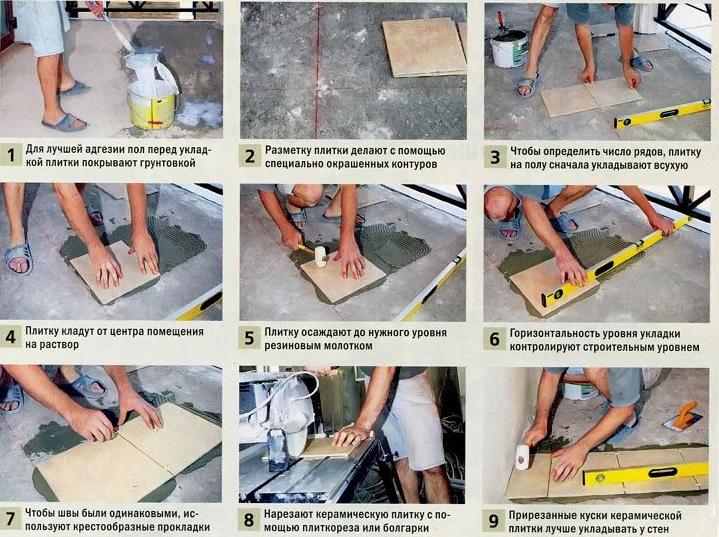 план работы пошагово www.brasemb.ru