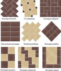 способы раскладки плитки