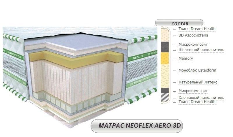 Матрас Neoflex AERO 3 D