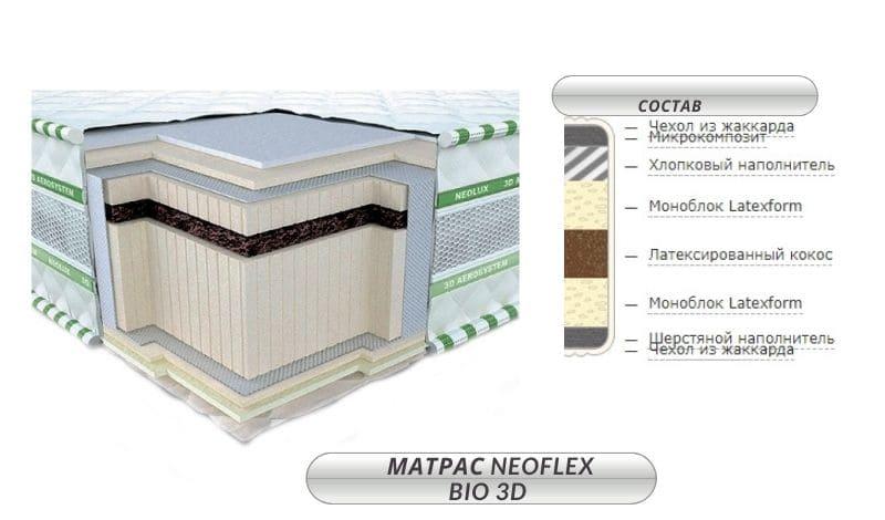 Беспружинный матрас Neotex BIO 3D