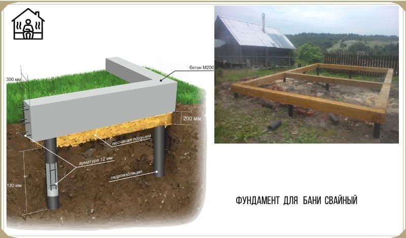 Свайный фундамент под баню