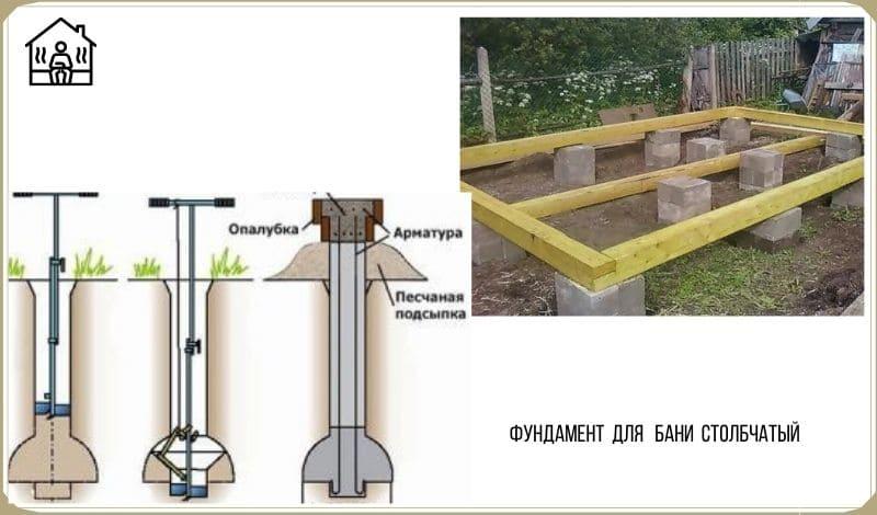Фундамент для бани столбчатый